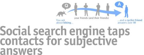 Social Search Engine Taps Contacts For Subjective Answers