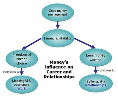 money-and-balance-life-web